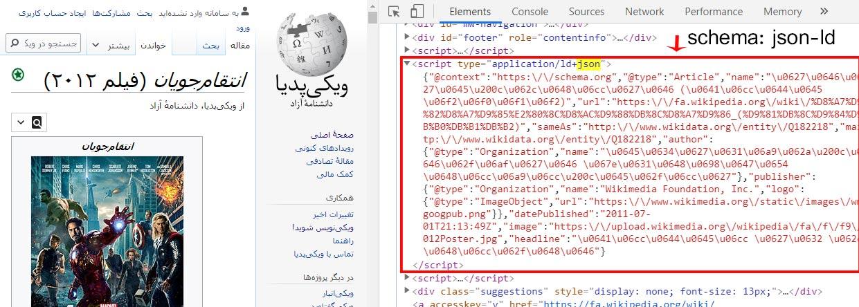کد های اسکیما ویکی پدیا
